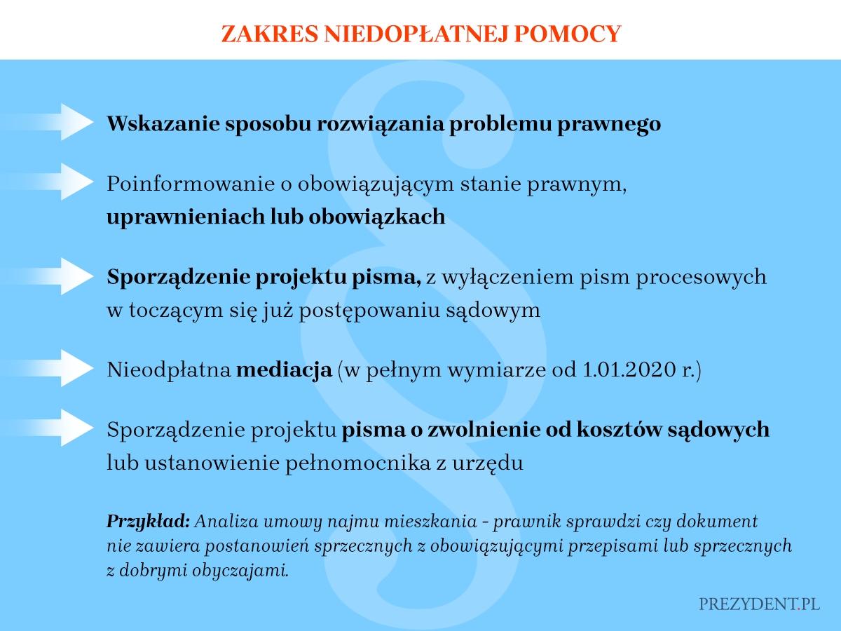 NPP_2 — kopia