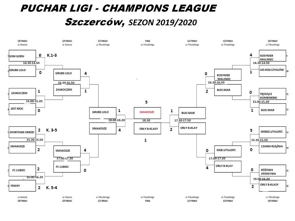 Puchar Ligi-drabinka