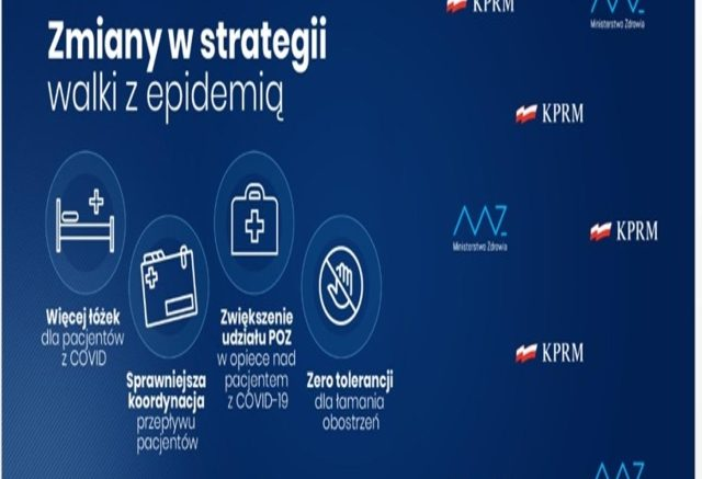 Obraz przedstawia inforgrafikę o zmianach w strategii walki z COVID19